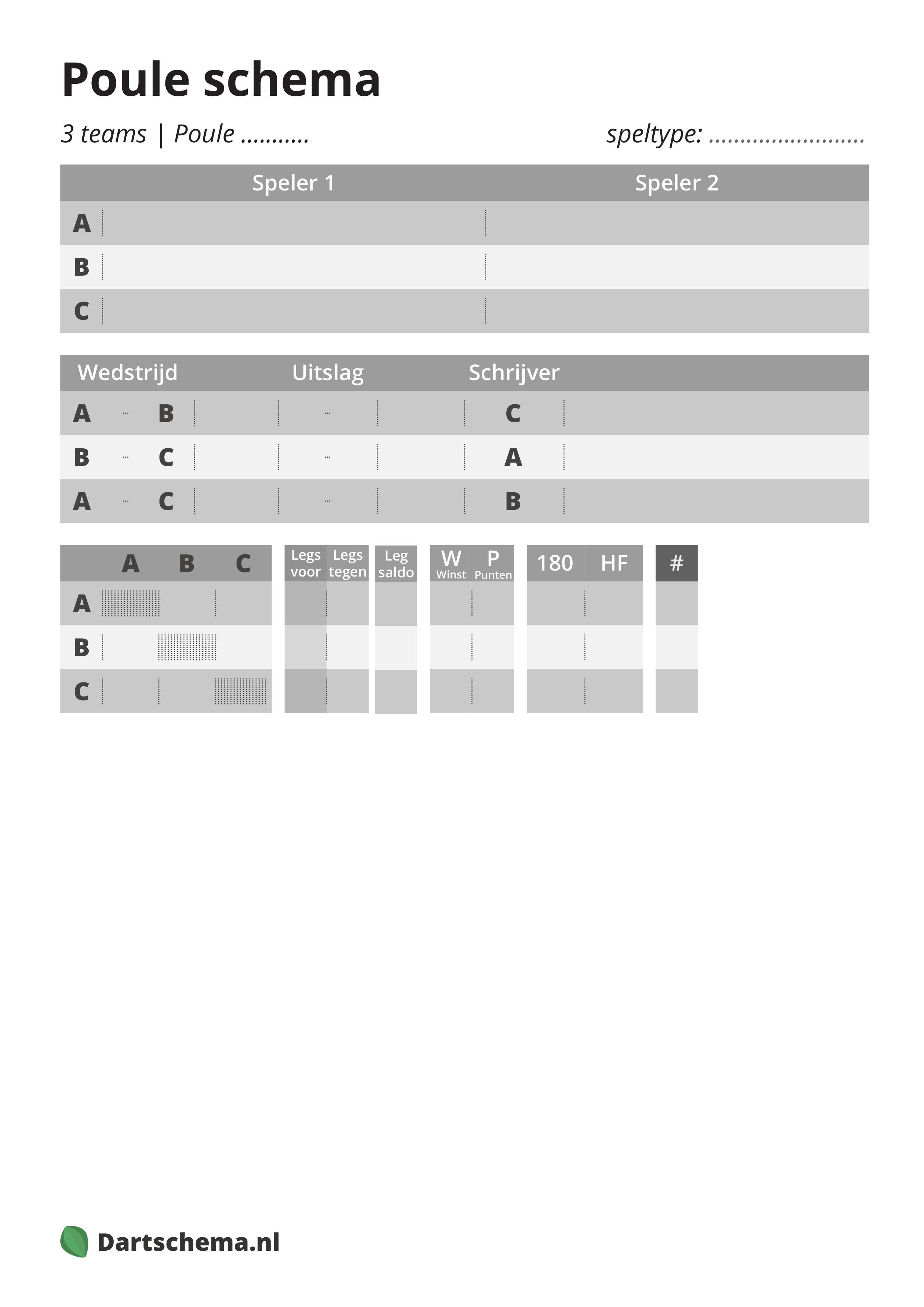 Poule schema 3 spelers | Dartschema.nl